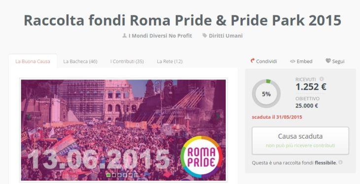 fundraising gay pride